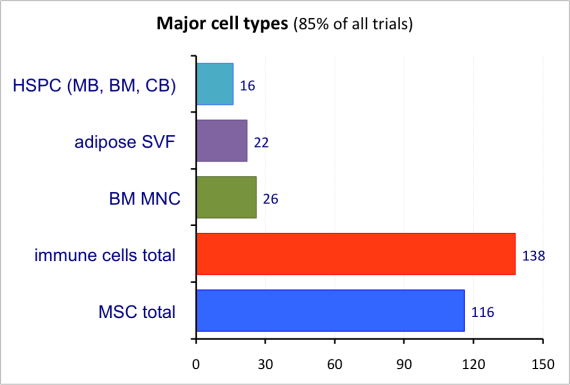majorcelltypes14